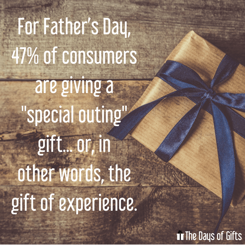 fff0c0799583 Father s Day Gift Packages and Gifts for Dad from The Days of Gifts